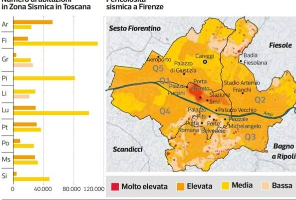 Adeguamento sismico - rischio sismico firenze